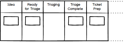 agile-board-advanced-triage-setup