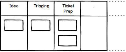 agile-board-basic-triage-setup
