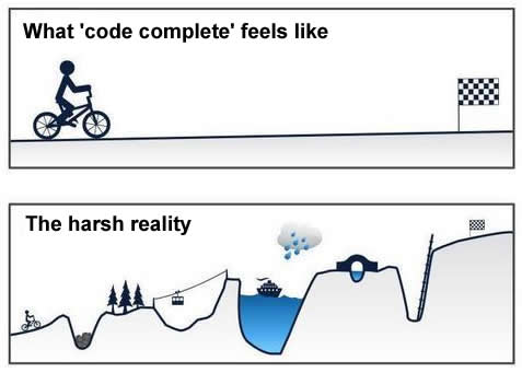 code-complete-is-not-done