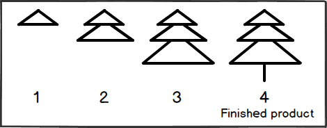 Xmas Tree 0 - steps to complete