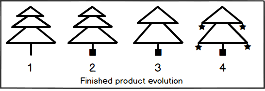 Xmas Tree 6 - product evolution
