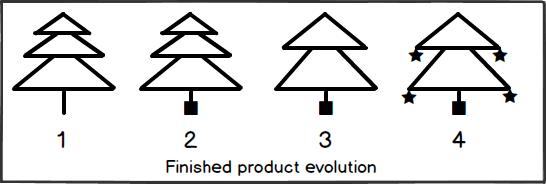 Xmas Tree 6 - product evolution