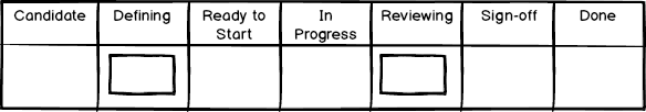agile-board-generic-starter-workflow